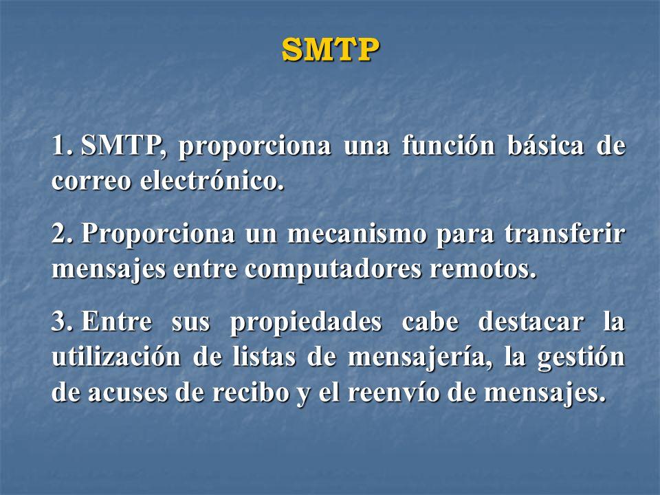 SMTP SMTP, proporciona una función básica de correo electrónico.