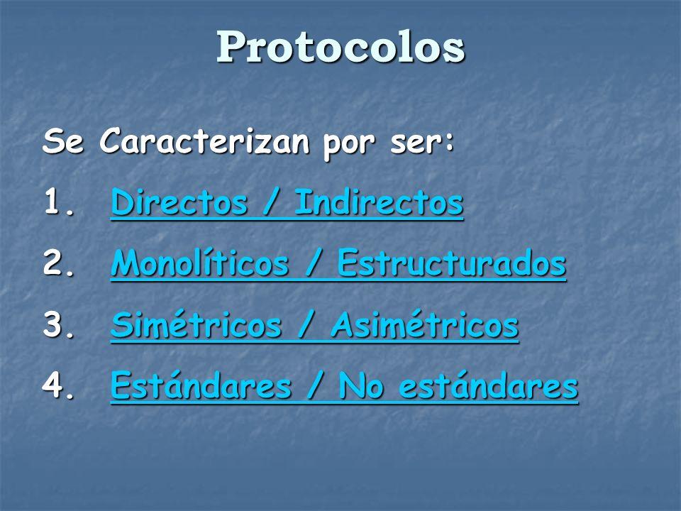 Protocolos Se Caracterizan por ser: Directos / Indirectos