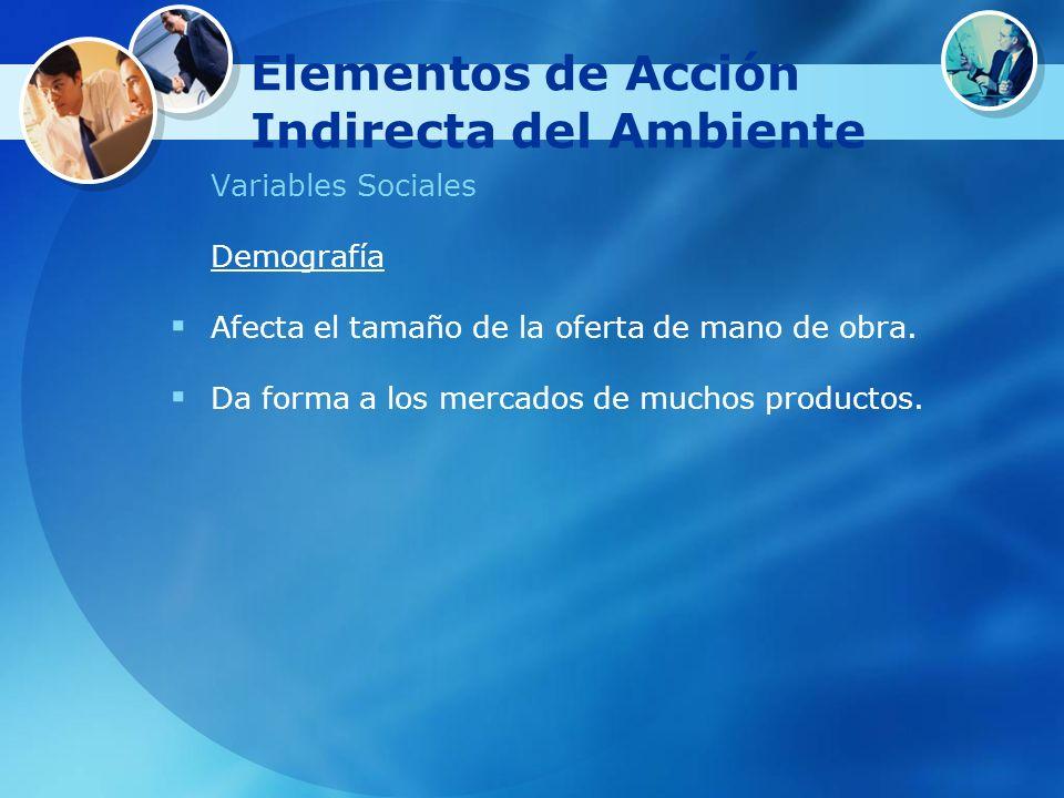 Elementos de Acción Indirecta del Ambiente