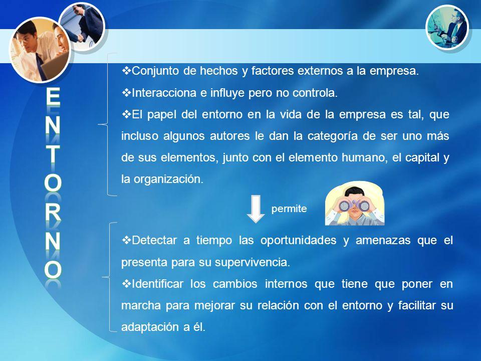 E N T O R Conjunto de hechos y factores externos a la empresa.