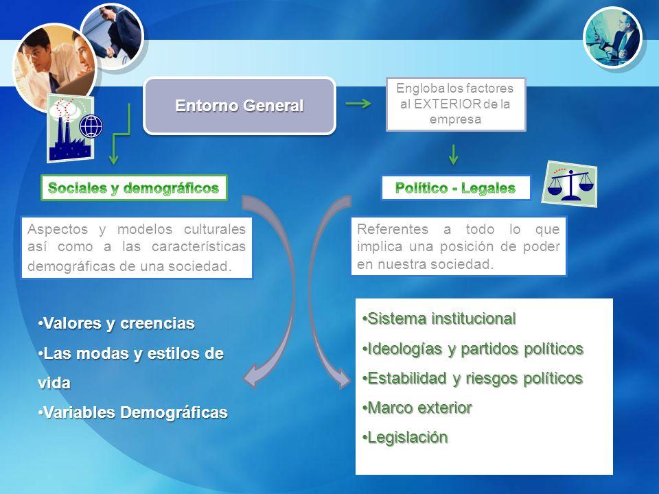 Sociales y demográficos