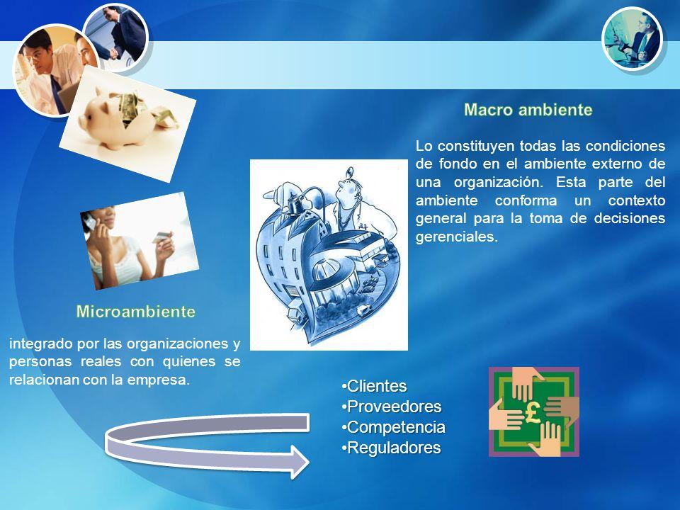 Macro ambiente Microambiente Clientes Proveedores Competencia