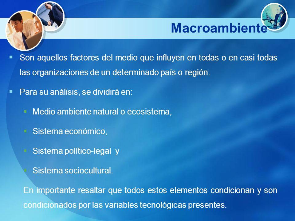 Macroambiente Son aquellos factores del medio que influyen en todas o en casi todas las organizaciones de un determinado país o región.