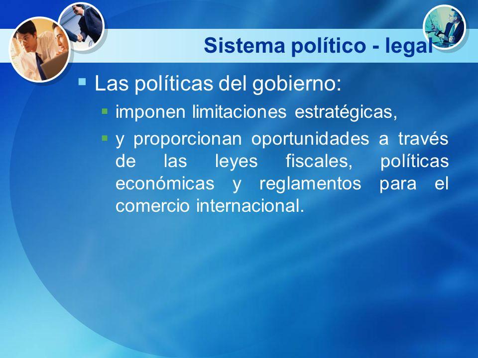 Sistema político - legal