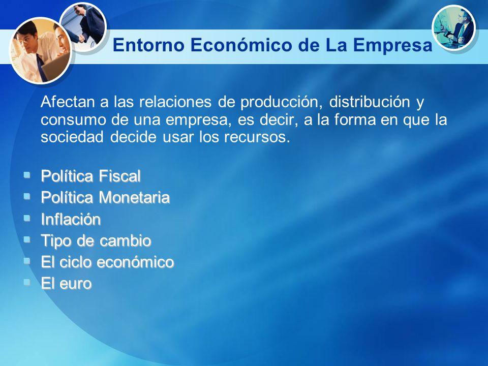 Entorno Económico de La Empresa