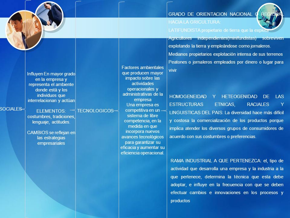 GRADO DE ORIENTACION NACIONAL O REGIONAL HACIA LA GRICULTURA: