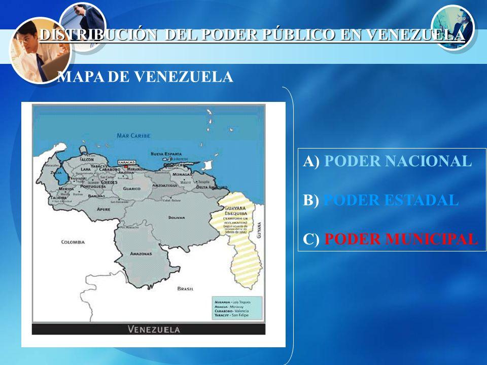 DISTRIBUCIÓN DEL PODER PÚBLICO EN VENEZUELA