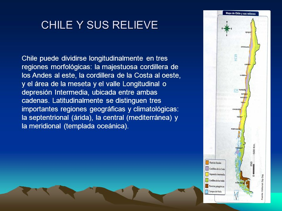 CHILE Y SUS RELIEVE