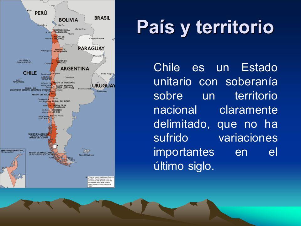 País y territorio