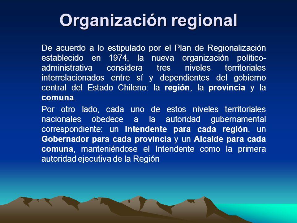 Organización regional