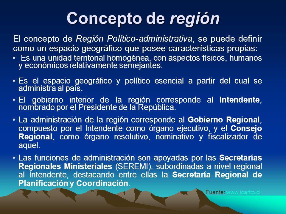 Concepto de región El concepto de Región Político-administrativa, se puede definir como un espacio geográfico que posee características propias: