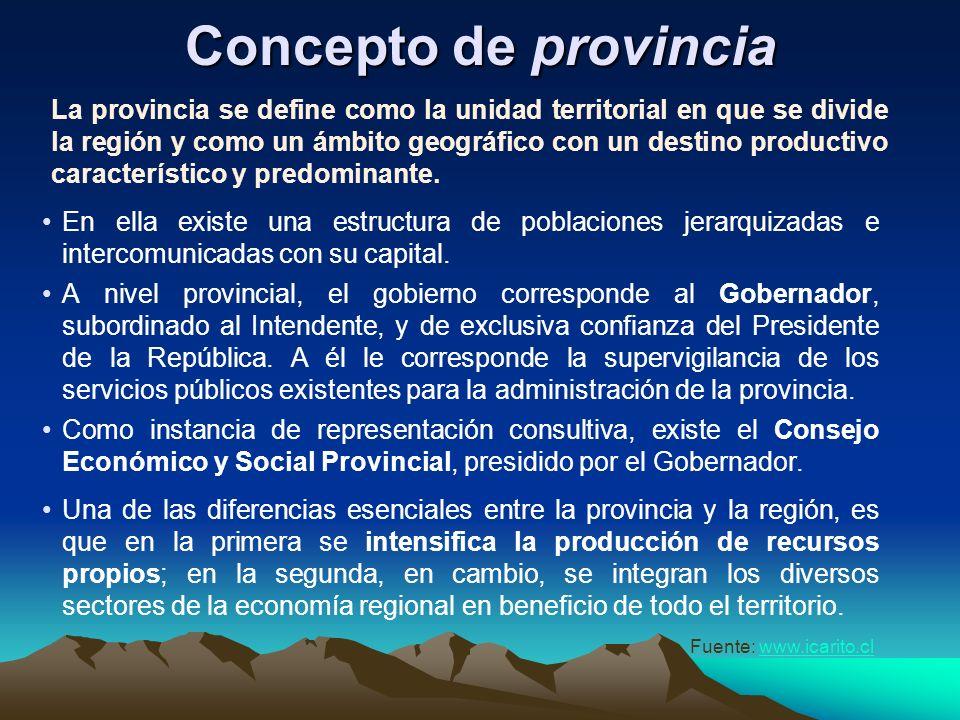 Concepto de provincia