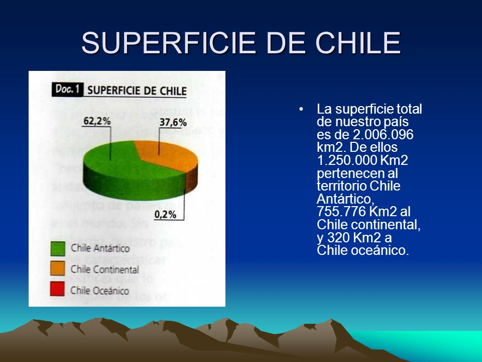 SUPERFICIE DE CHILE