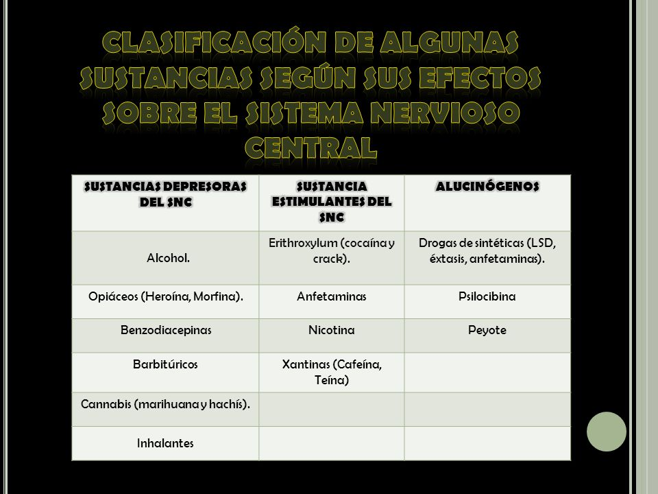 SUSTANCIAS DEPRESORAS DEL SNC SUSTANCIA ESTIMULANTES DEL SNC