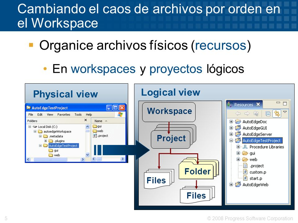 Cambiando el caos de archivos por orden en el Workspace