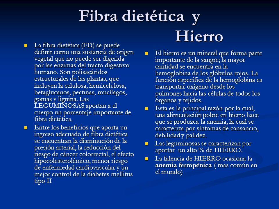 Fibra dietética y Hierro