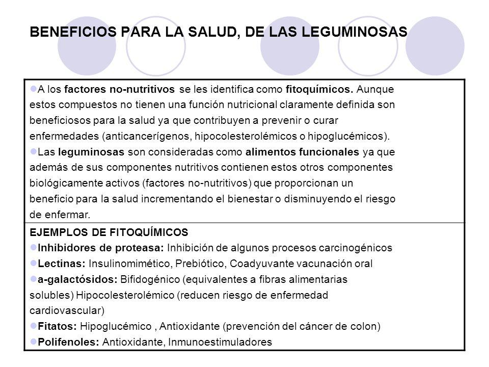 BENEFICIOS PARA LA SALUD, DE LAS LEGUMINOSAS