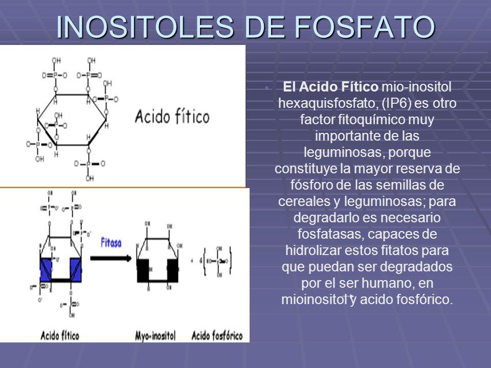INOSITOLES DE FOSFATO