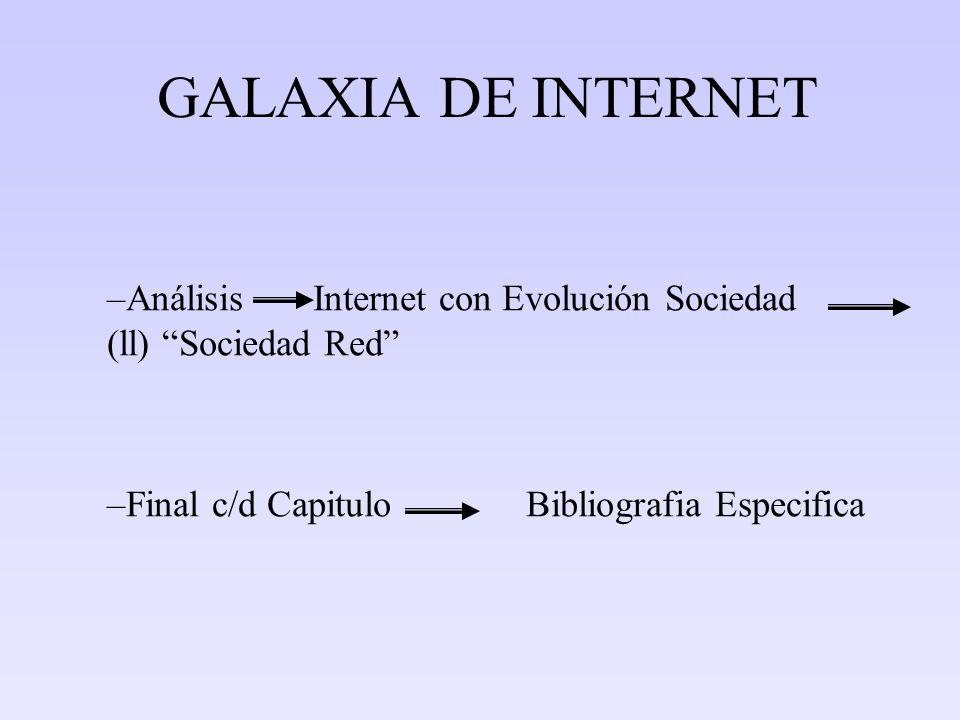 GALAXIA DE INTERNETAnálisis Internet con Evolución Sociedad (ll) Sociedad Red