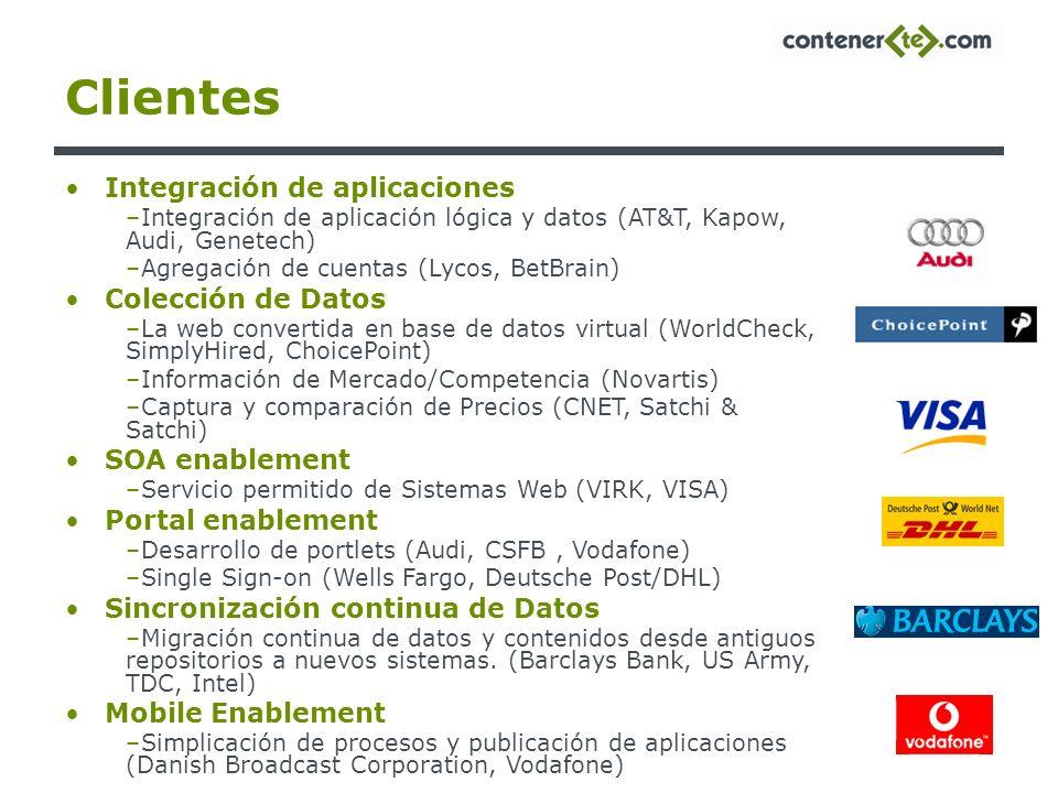 Clientes Integración de aplicaciones Colección de Datos SOA enablement