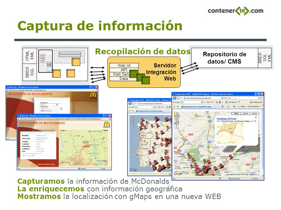 Captura de información