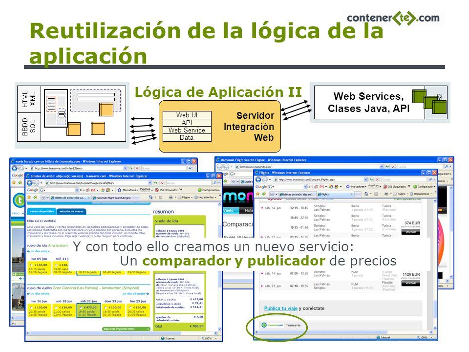 Reutilización de la lógica de la aplicación