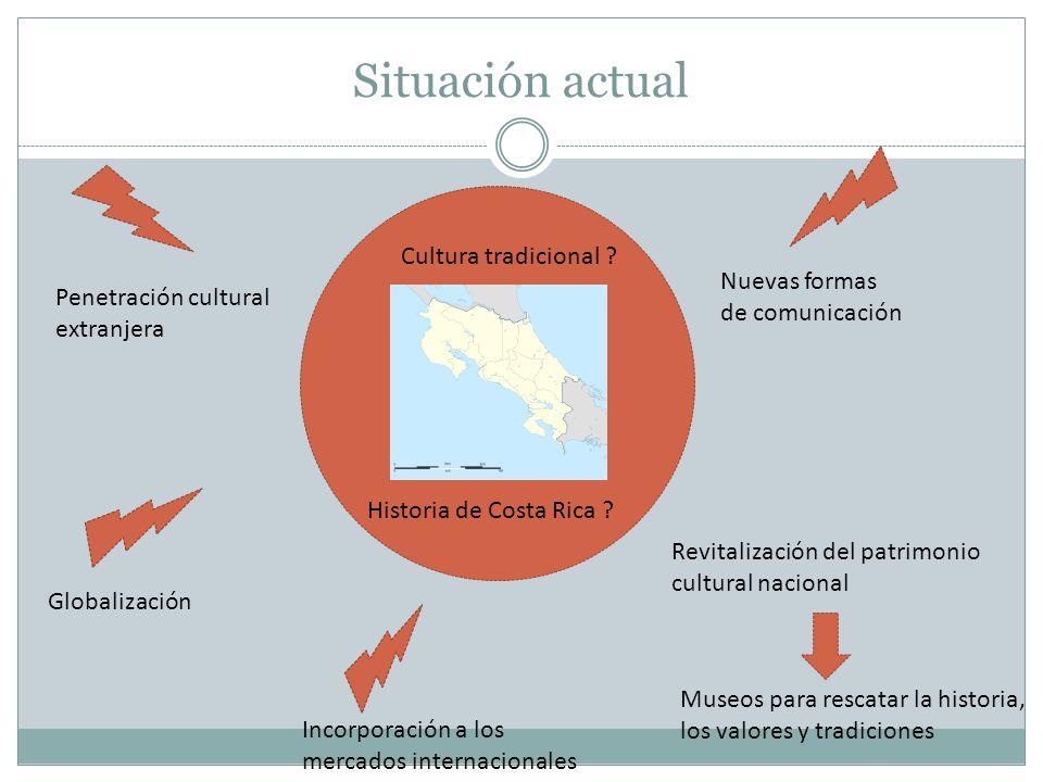 Situación actual Cultura tradicional Nuevas formas