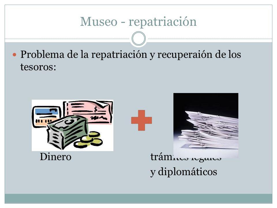 Museo - repatriación Problema de la repatriación y recuperaión de los tesoros: Dinero trámites legales.