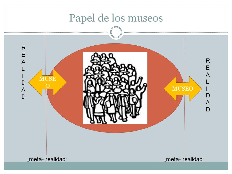 Papel de los museos R E A L I D R E A L I D MUSEO MUSEO