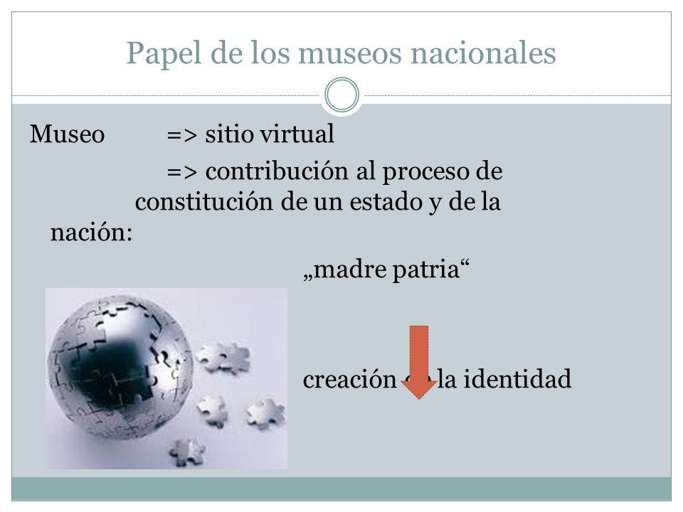 Papel de los museos nacionales