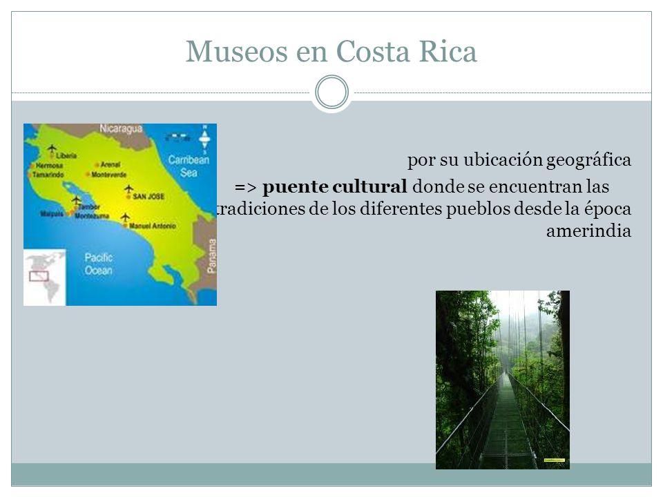 Museos en Costa Rica por su ubicación geográfica