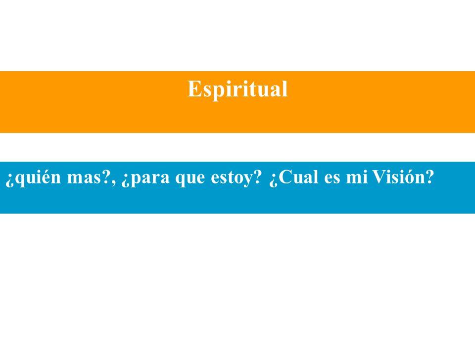 Espiritual ¿quién mas , ¿para que estoy ¿Cual es mi Visión