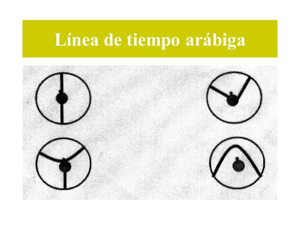 Línea de tiempo arábiga