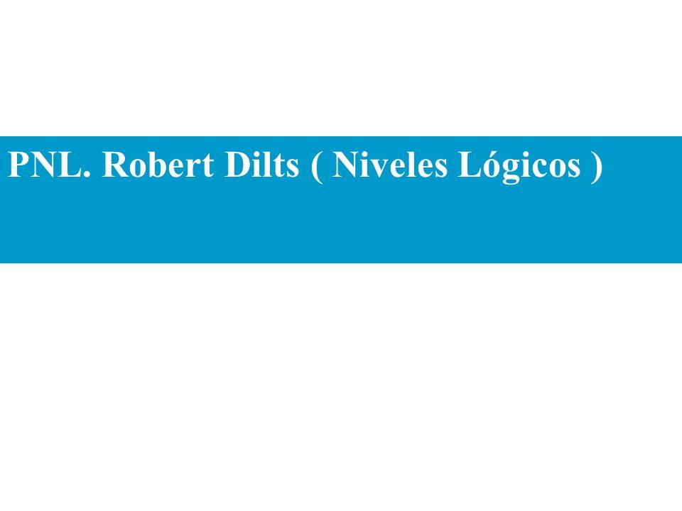 PNL. Robert Dilts ( Niveles Lógicos )