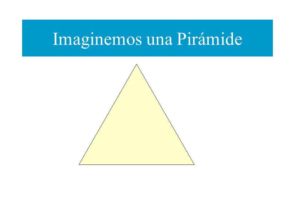 Imaginemos una Pirámide