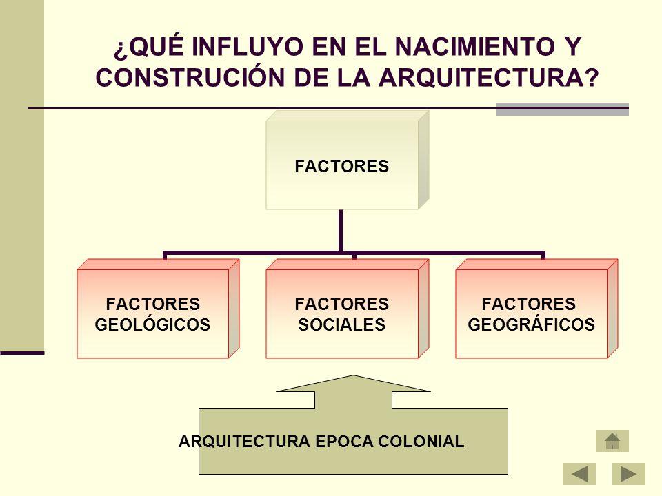 ¿QUÉ INFLUYO EN EL NACIMIENTO Y CONSTRUCIÓN DE LA ARQUITECTURA
