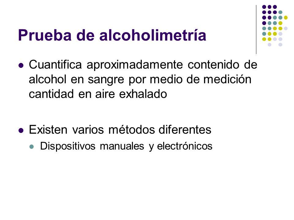 Prueba de alcoholimetría