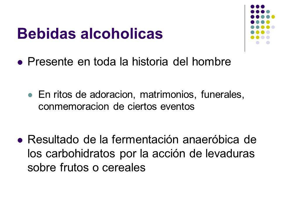 Bebidas alcoholicas Presente en toda la historia del hombre