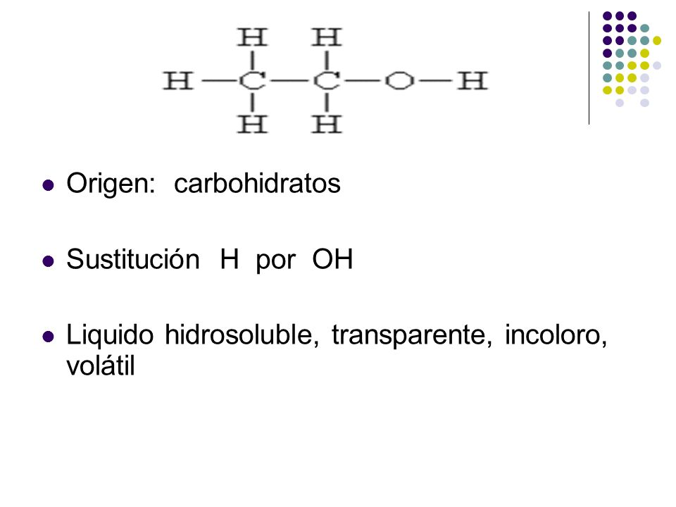 Origen: carbohidratos
