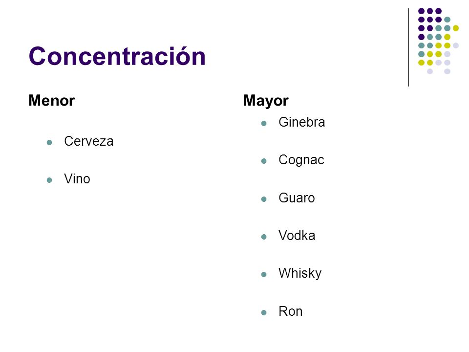 Concentración Menor Mayor Ginebra Cerveza Cognac Vino Guaro Vodka