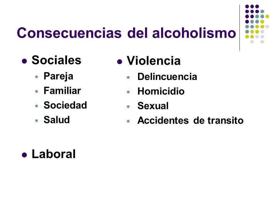 Consecuencias del alcoholismo