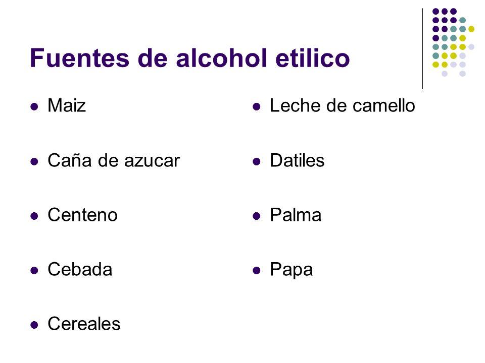 Fuentes de alcohol etilico