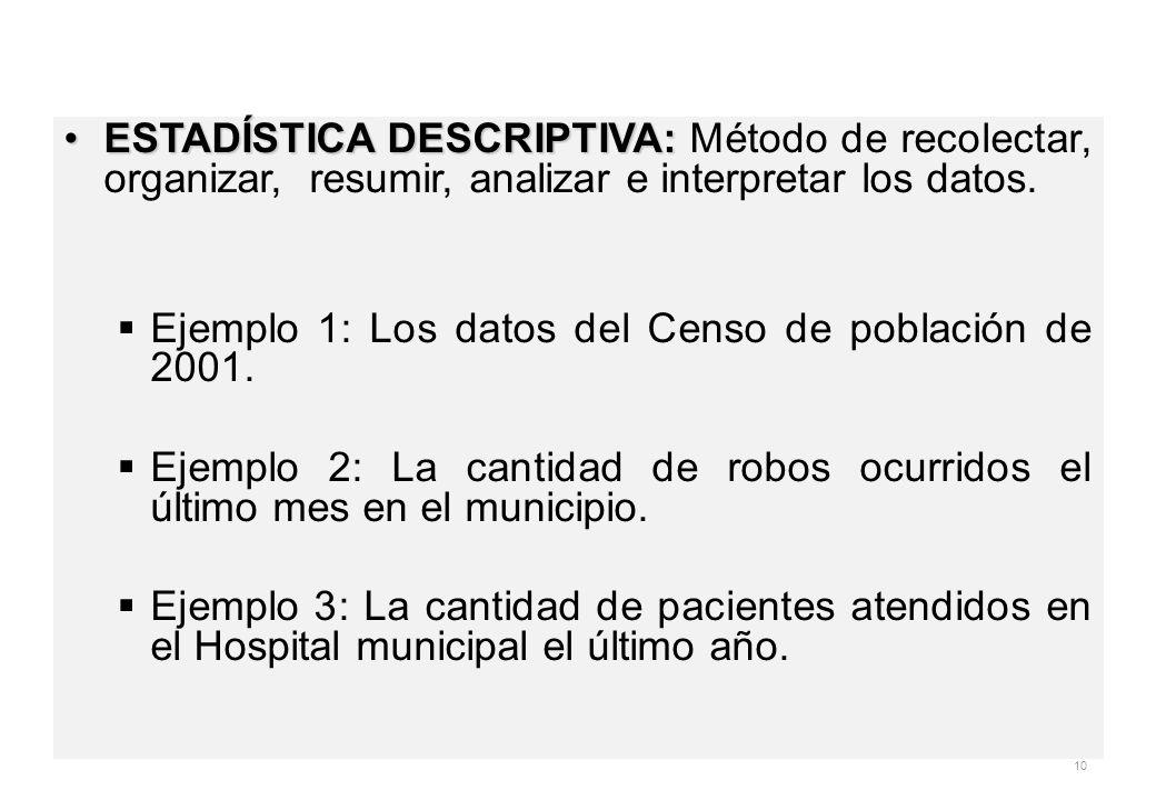 Ejemplo 1: Los datos del Censo de población de 2001.