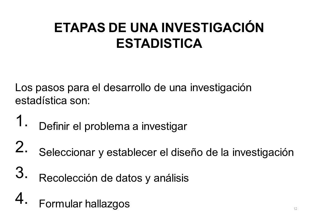 ETAPAS DE UNA INVESTIGACIÓN ESTADISTICA