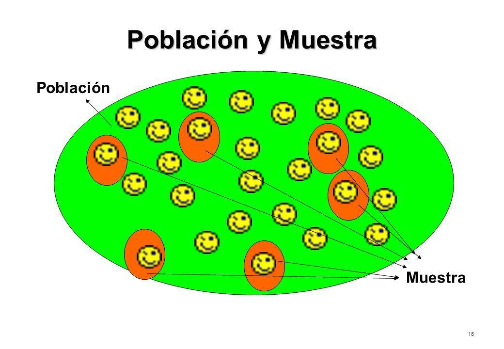 Población y Muestra Población Muestra ESTADISTICA A UNMSM - FQIQ
