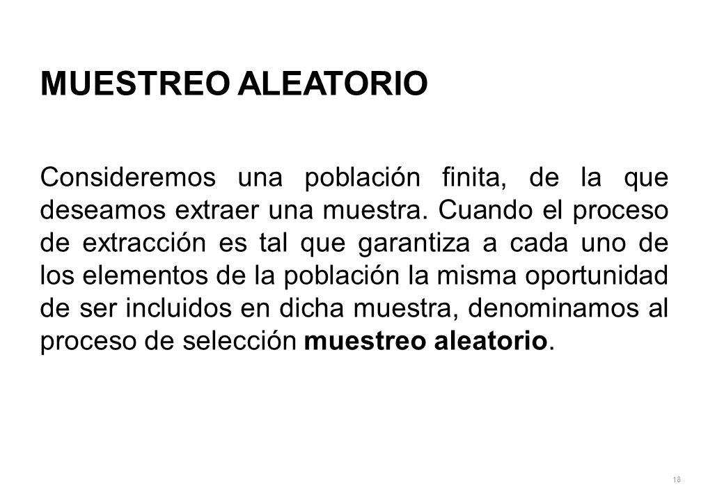 MUESTREO ALEATORIO