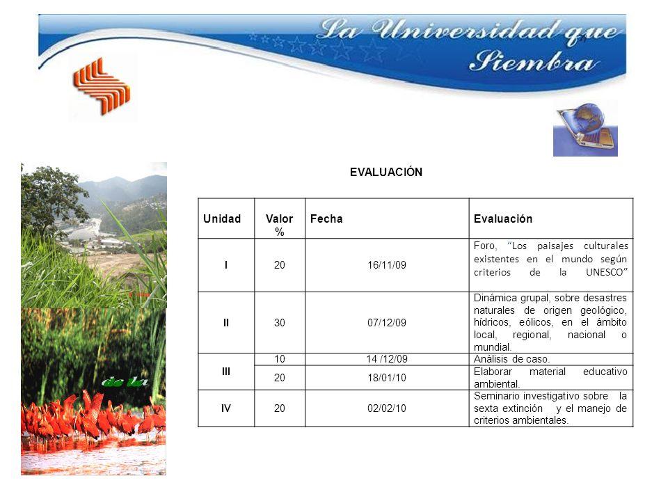 EVALUACIÓN Unidad Valor % Fecha Evaluación I 20 16/11/09
