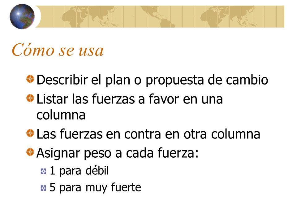 Cómo se usa Describir el plan o propuesta de cambio