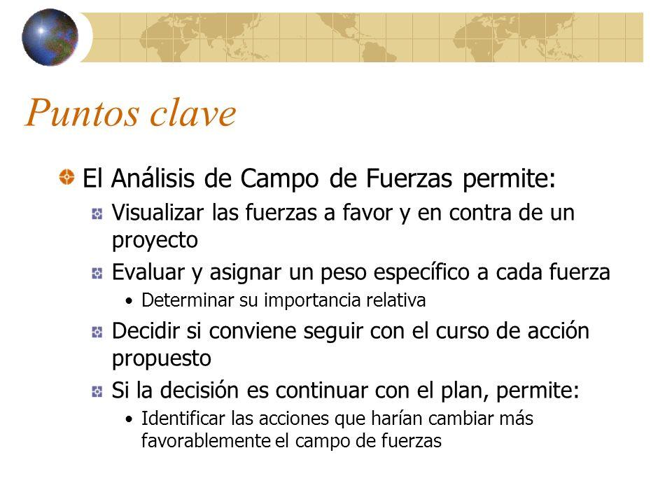 Puntos clave El Análisis de Campo de Fuerzas permite:
