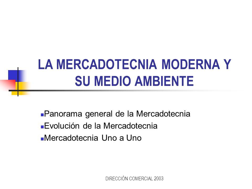 LA MERCADOTECNIA MODERNA Y SU MEDIO AMBIENTE